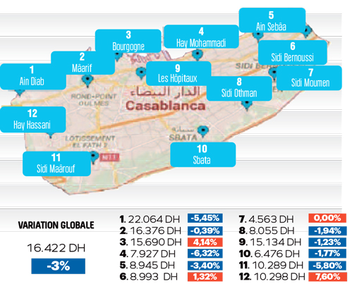 Casablanca , Mubawab Mai 2016 Baromètre