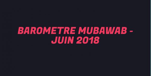 Baromètre Mubawab